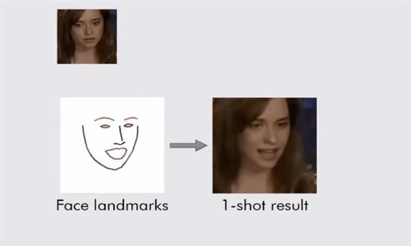 新AI技术:只要一张照片 就能伪造出一段视频