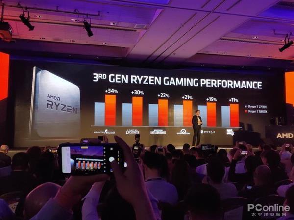 AMD Awesome 农企最末翻身仗由叁代锐龙打响