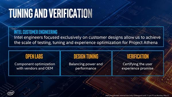 Intel公布雅典娜笔记。本关键指标、现在。的规范:始批四款。产品