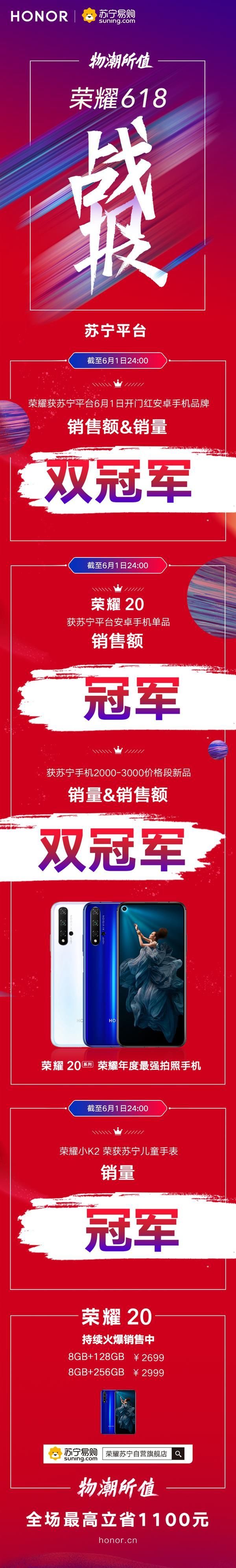 荣耀手机喜迎开门红 多平台多项夺冠 20系列首销即火