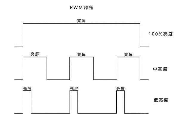 华为P30系列也将新添全局DC调光:OLED屏不再伤眼