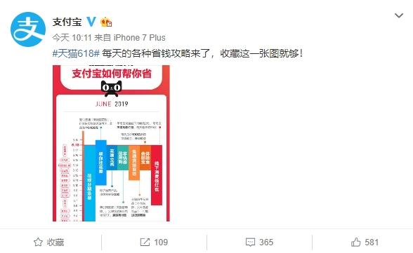 支付宝推天猫618省钱攻略:花呗免单最高6188元 百元商品也能分期付