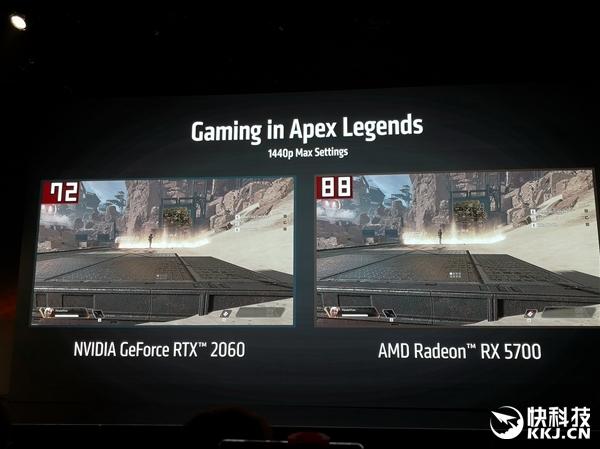AMD正式发布RX 5700系列显。卡:两大神技添持