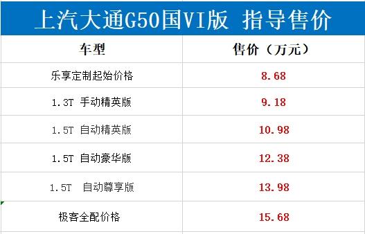 """媲美GL8的国产""""百变""""MPV 上汽大通G50国VI版上市"""
