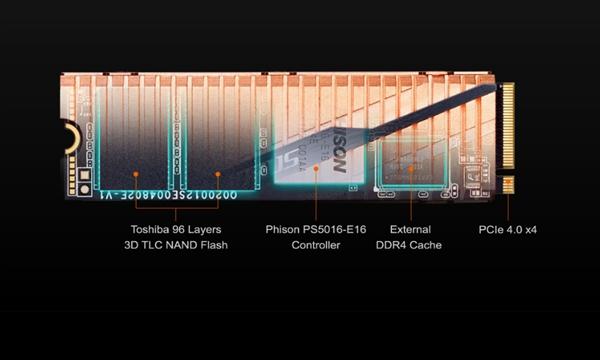技嘉全球始发PCIe 4.0 SSD:不息读。取突破5GB/s