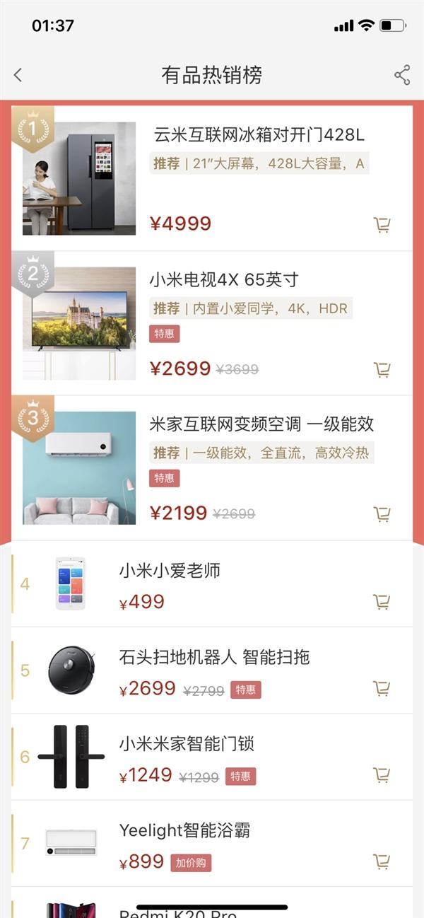 绿米618喜讯:出售额添长200% 狂揽五项第一