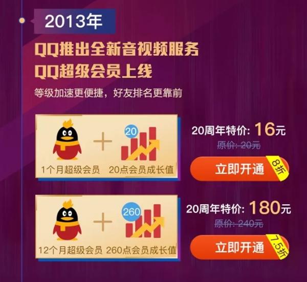 QQ20周年 开通QQ会员最矮只要75折