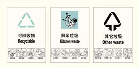 垃圾扔错要罚款了!干垃圾、湿垃圾、厨余垃圾原形怎么分?