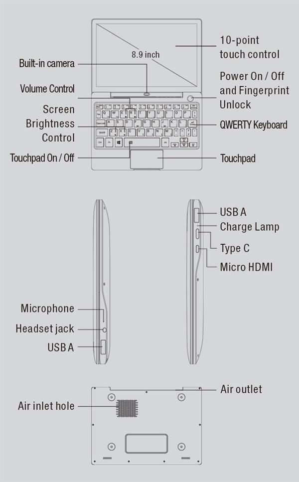 仅iPad mini4大幼!GPD P2 Max发布:16G 1TB配置的x86口袋PC
