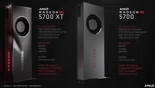 众款AMD RX5000系列新卡曝光:完善遮盖高中矮