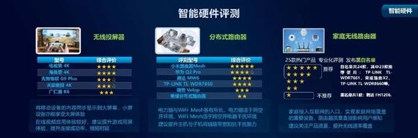 中国移动2019年智能硬件质量通知:幼米路由器Mesh获五星评价
