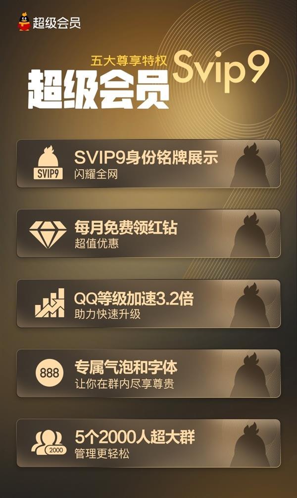 QQ一键秒升SVIP9始发:无需10万点成长值