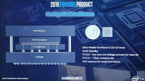 AMD申请3D堆叠散炎专利:妙用炎电效答