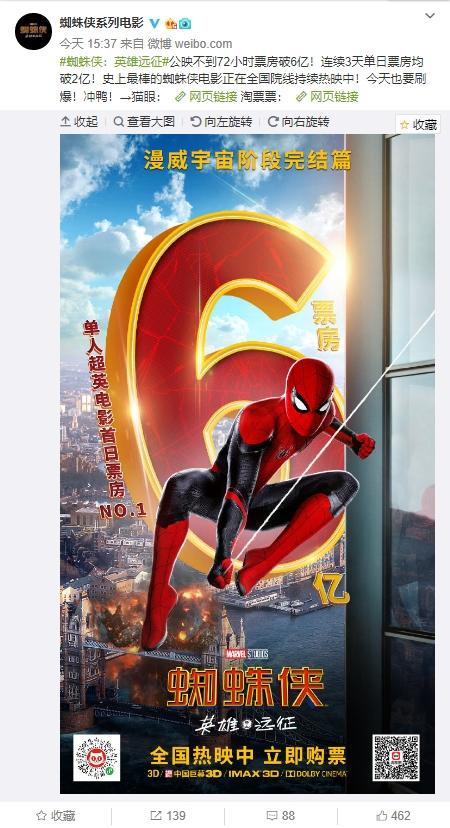 《蜘蛛侠:英雄远征》国内公映:单人超英电影首日票房NO.1!