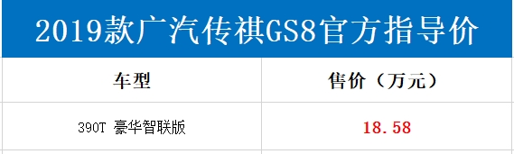 動力比漢蘭達還強!傳祺GS8 390T車型上市:18.58萬起