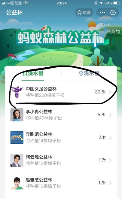 """88万人力挺中国女足 网友:这才是""""第一女子天团"""""""