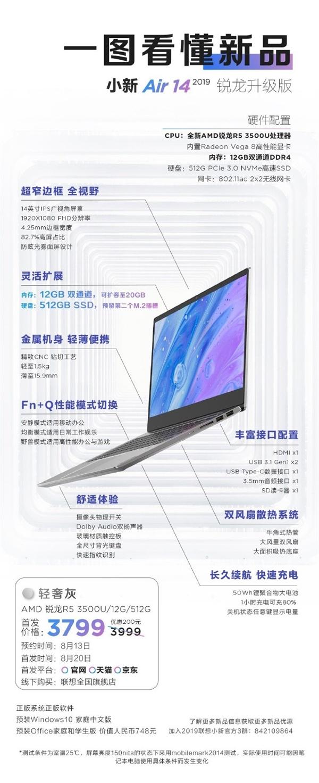 联想小新Air 14 2019锐龙版明天发售:3799元极具竞争力