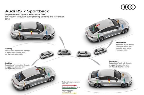 西装暴徒再进化!奥迪全新RS7 Sportbaack发布:尾灯秒杀99%车型