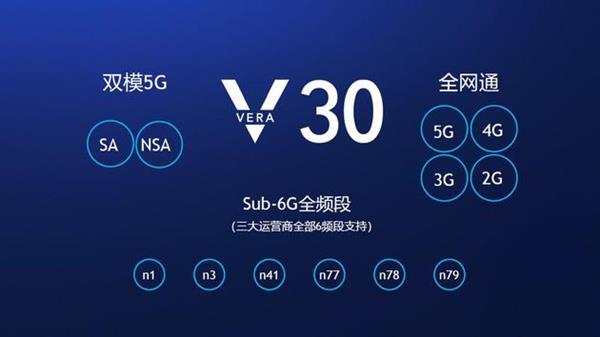 荣耀熊军民:拒绝过渡性5G手机 研发超1亿美元支持SA