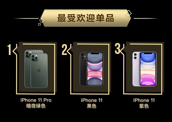 """5499元""""真香"""" iPhone 11系列首发预购超预期"""