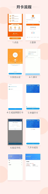 小米、建行战略合作:银行II类电子账户上线