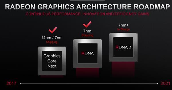 支持光追 索尼官宣PS5游戏主机 2020年底上市