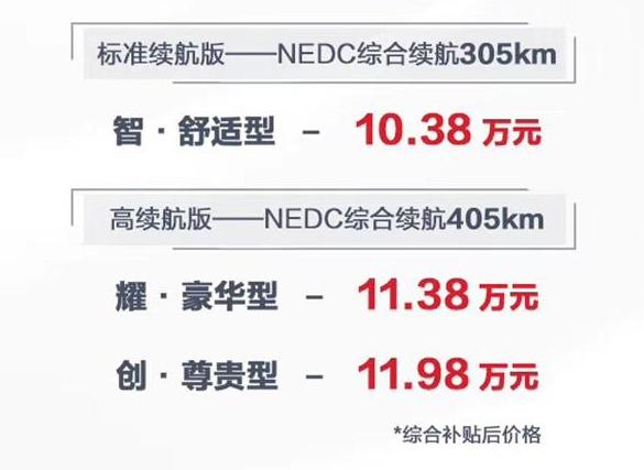 比亚迪e3售10.38万起:长续航能跑405公里