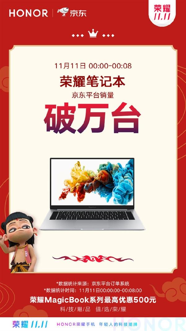 双11最高优惠500 荣耀MagicBook京东销量出炉:8分钟破万