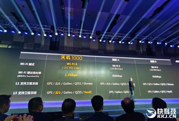 数不清的第一!联发科天玑1000 5G平台深度解析