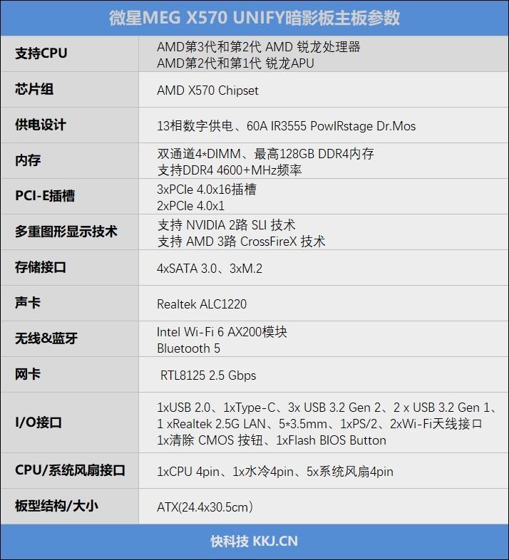 最低价格无光污染的超频Godboard微星MEG X570 UNIFY影子板主板评估图片