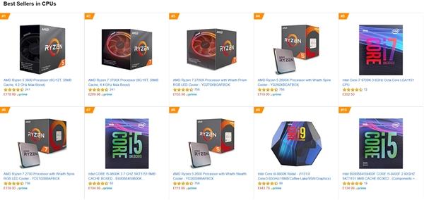 AMD锐龙征服了英美DIY玩家几乎回合了Amazon CPU畅销书榜图片