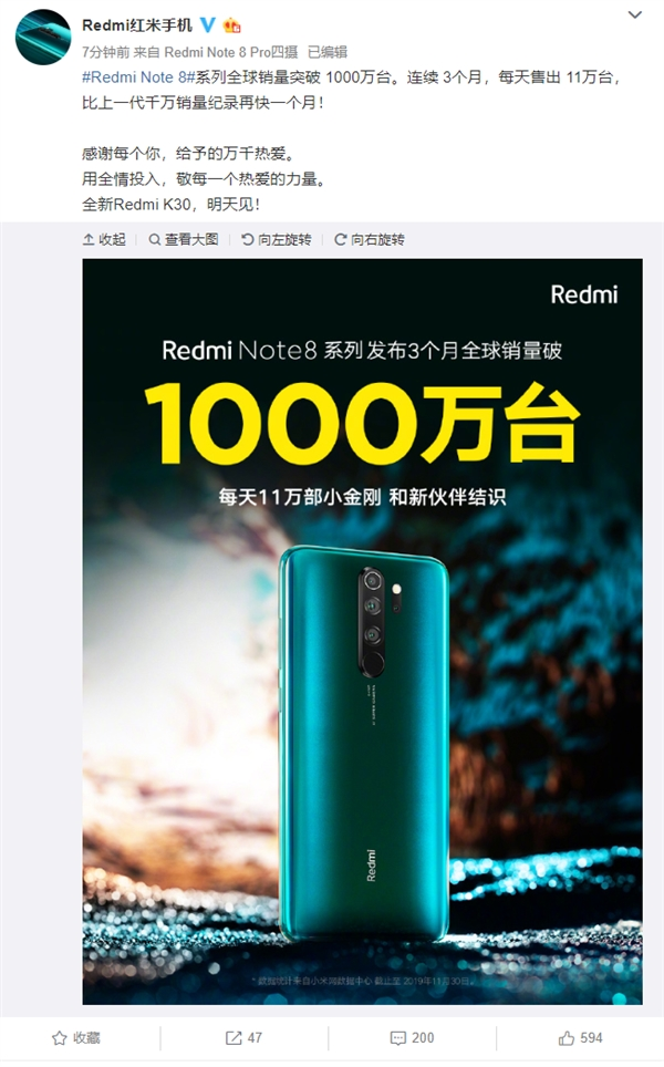 新紀錄!Redmi Note 8系列發布3個月全球銷量破1000萬臺