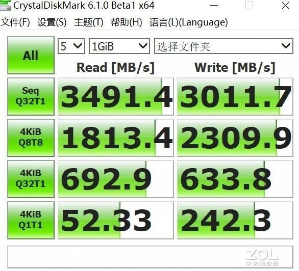同款固态得分相差50倍 跑分软件能信吗?