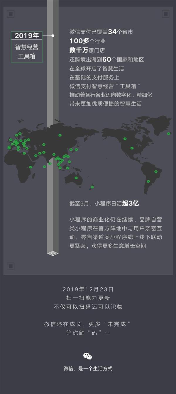 """官方盘点:一个""""二维码""""的微信成长史"""