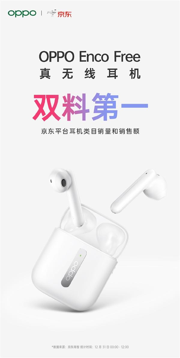 OPPO Enco Free真无线耳机始销火了:获京东销量/出售额双第一