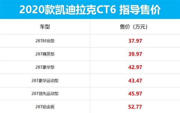 新款凯迪拉克CT6上市 电磁悬挂+10AT 38万起售