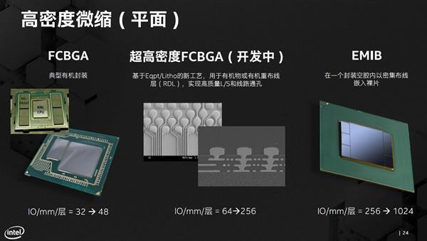 Intel要把EMIB封装带到桌面处理器 7/10/14nm能相符体了