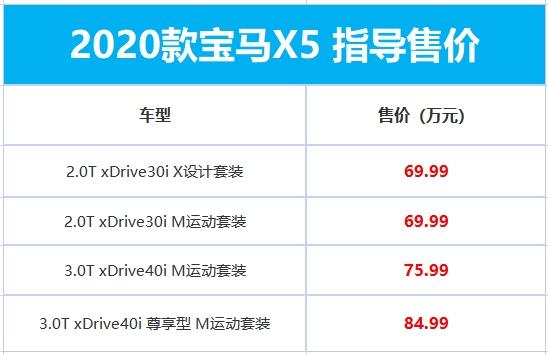 新添前排座椅通风!2020款宝马X5售69.99万首:更大更行动