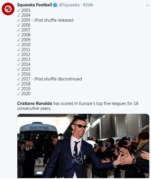缝缝补补又三年!一年赚8亿的C罗照样在用停产的iPod Shuffile