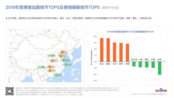 baidu天图颁布2019年十小年夜堵城:重庆成全国最堵皆市 南京第两