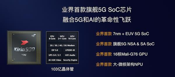 不止麒麟990 5G芯 华为P40 Pro爆料汇总:将有陶瓷稀奇版