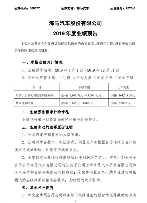 海马汽车公布2019年业绩预告:成功扭亏为盈 卖房添补9千万净收好