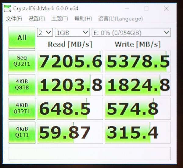 威刚、雷克沙引入Innogrit PCIe 4.0 SSD主控:读取高达7.2GB/s