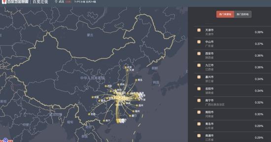 百度迁徙3.0新上线迁徙趋势图功能 分析城市拓至50个