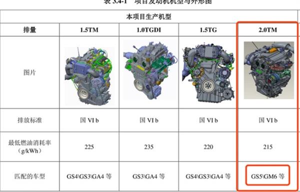 广汽传祺GM6喜挑2.0T发行机 怒甩幼马拉大车!