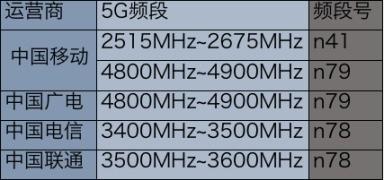 幸运飞艇9.8微信群