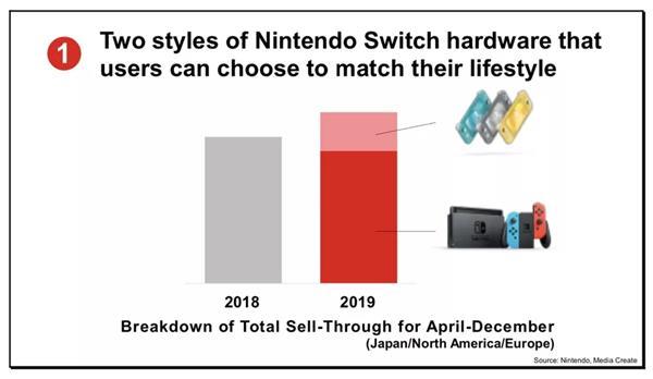 最时兴的Switch主机来了 治愈系配色养眼