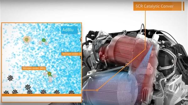 大多推出清新柴油发行机:超欧6d标准 有史以来最洁净