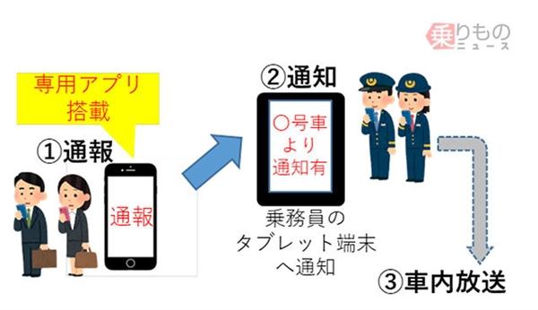 日本色狼地铁上一再着手:官方推手机广播体系