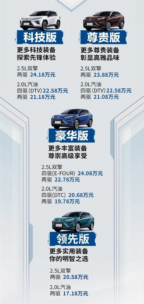 丰田全新中型SUV威兰达正式上市:推出四款版本配置车型 起售价17.18万元